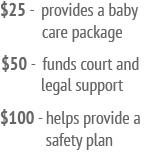 donation gift amounts