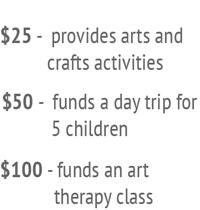 donation amounts